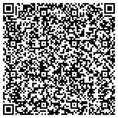 QR-код с контактной информацией организации Харьковский завод металлических сеток «ТЕТРА»