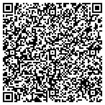 QR-код с контактной информацией организации Капро-Львов, ДП