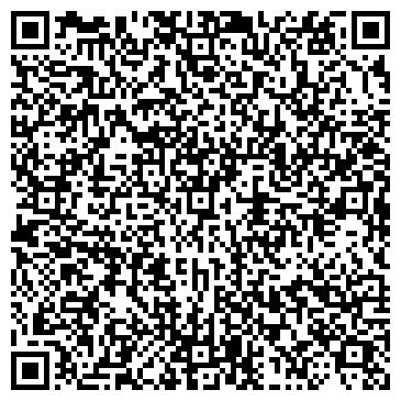 QR-код с контактной информацией организации № 1 МУП ПАССАЖИРСКОГО АВТОТРАНСПОРТА