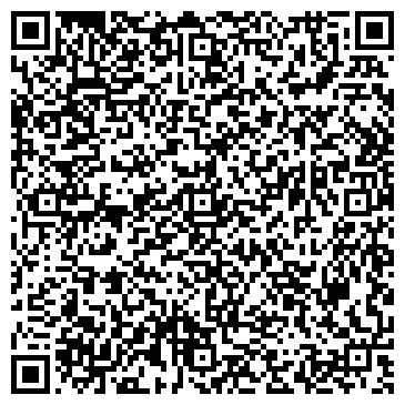 QR-код с контактной информацией организации АВТОБАЗА ОАО ОРЕНБУРГЭНЕРГО