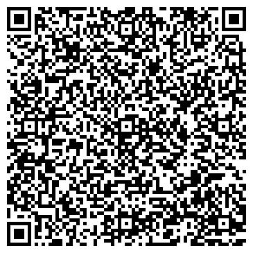 QR-код с контактной информацией организации Металлоизделия Плюс, ООО