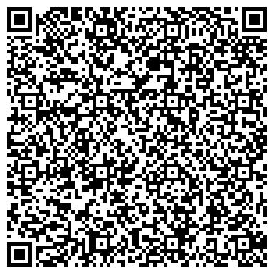 QR-код с контактной информацией организации Новые материалы и конструкции (НоМаКон ТМ), ОДО
