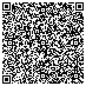 QR-код с контактной информацией организации ООО НПО «Южэнерго групп», Общество с ограниченной ответственностью
