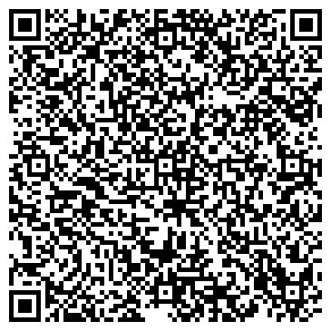 QR-код с контактной информацией организации Электроустановочные изделия Харьков