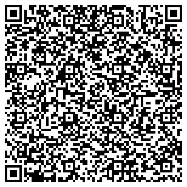 QR-код с контактной информацией организации Продукты из Италии