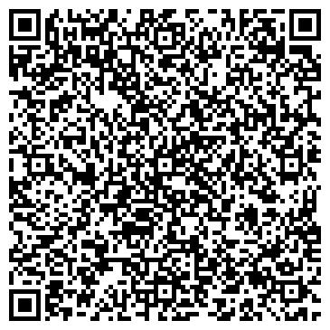 QR-код с контактной информацией организации Энергоавтоматика ПКП, ООО