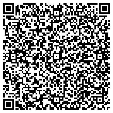 QR-код с контактной информацией организации Авто-сила, ООО