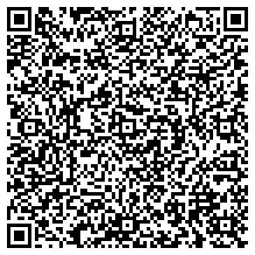 QR-код с контактной информацией организации AirsoftMaster, Компания