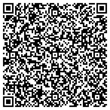QR-код с контактной информацией организации Теплосистемы, Компания