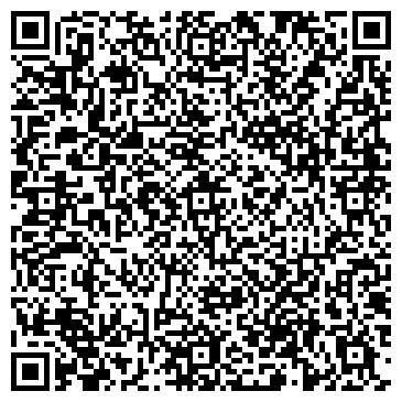 QR-код с контактной информацией организации Эконом тепло, Компания