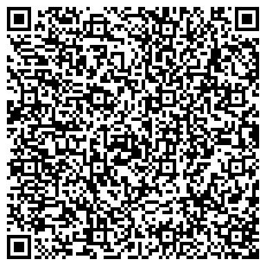 QR-код с контактной информацией организации Торгово-выставочный центр  «Пермская ярмарка»