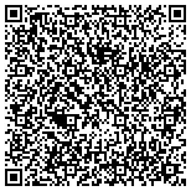QR-код с контактной информацией организации Энерго Эгоист, ООО (Energo Egoist)