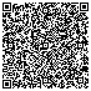 QR-код с контактной информацией организации Энергия - плюс, ЧП
