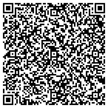 QR-код с контактной информацией организации ПЕРМСКИЙ ГУБЕРНСКИЙ ВОЕННЫЙ ОРКЕСТР