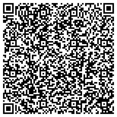 QR-код с контактной информацией организации Будпостач-Украина, Торговая компания