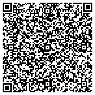 QR-код с контактной информацией организации Синергия, Компания (R&M AG)