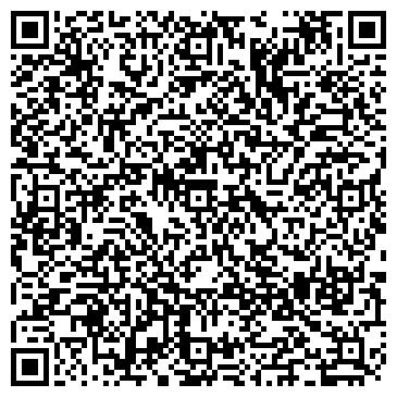 QR-код с контактной информацией организации Магнит (Magnit), ЧП
