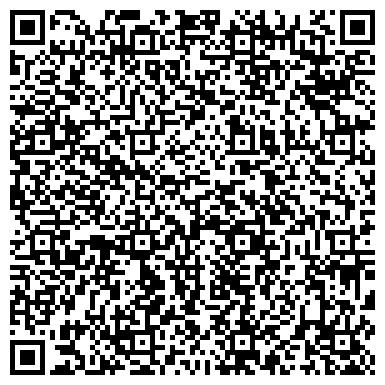 QR-код с контактной информацией организации Донбасская электроэнергетическая система, ГП НЭК