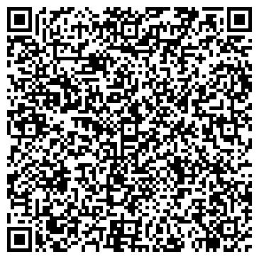 QR-код с контактной информацией организации ИнфоПоиск, ИП
