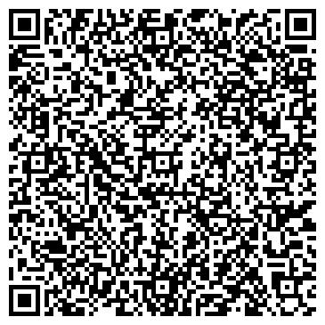 QR-код с контактной информацией организации Композитные технологии