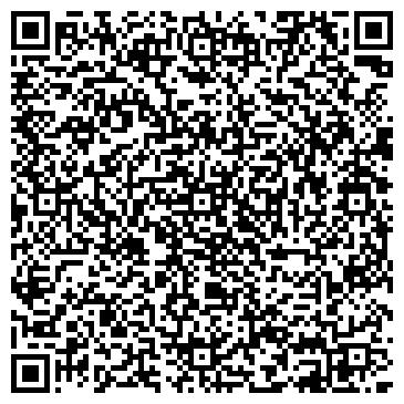 QR-код с контактной информацией организации ParfumeOnline.com.ua - Магазин оригинальной парфюмерии.
