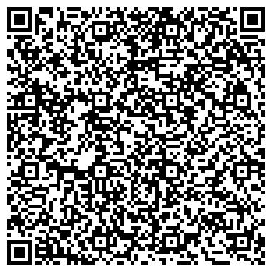 """QR-код с контактной информацией организации """"Энергосберегающие технологии"""""""