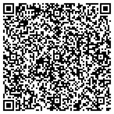 """QR-код с контактной информацией организации Компания """"ENERGO SANES TECHNOLOGY"""""""
