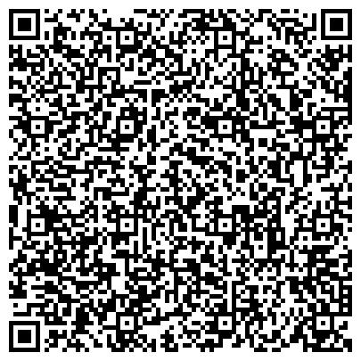 """QR-код с контактной информацией организации LTD Продажа сцинтилляционных радиометров """"Кристаллы NaJ"""""""