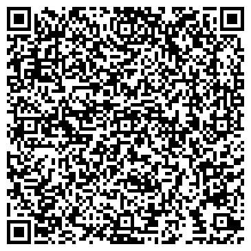 """QR-код с контактной информацией организации ООО НПО """"Южэнерго групп"""""""