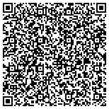 QR-код с контактной информацией организации ИП Печерская Е. В.