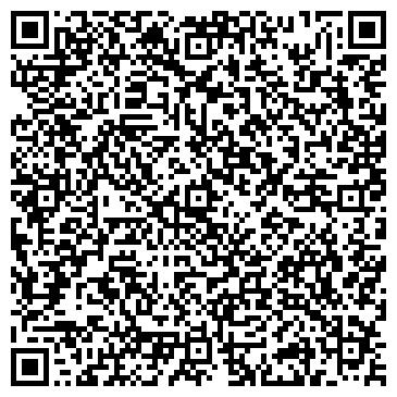 QR-код с контактной информацией организации Ооо трансформатор-юг