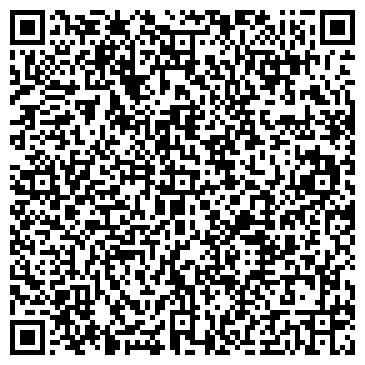 """QR-код с контактной информацией организации ООО НПП """"Zinchenko&Co"""""""