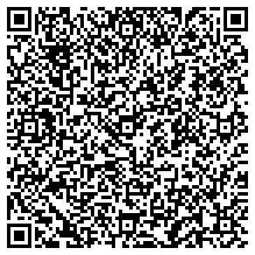 QR-код с контактной информацией организации Субъект предпринимательской деятельности Продажа электродвигателей