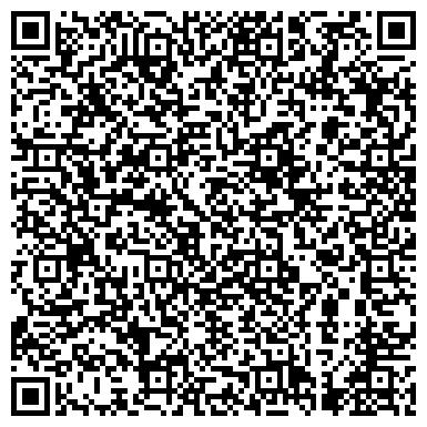 QR-код с контактной информацией организации engineer Kuznetsov Andrey