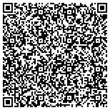 QR-код с контактной информацией организации Автозапчасти Харьков, ЧП