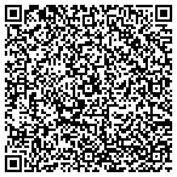QR-код с контактной информацией организации НПП Электроавтоматика,ООО