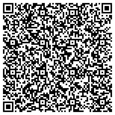QR-код с контактной информацией организации DneproDENT