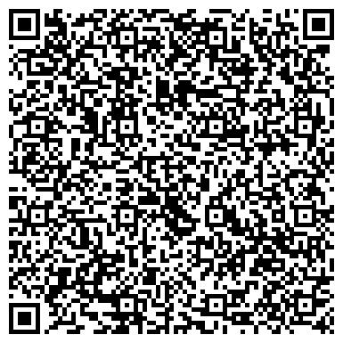 QR-код с контактной информацией организации АССОЦИАЦИЯ ФИНАНСОВО-ПРОМЫШЛЕННЫХ ГРУПП РОССИИ