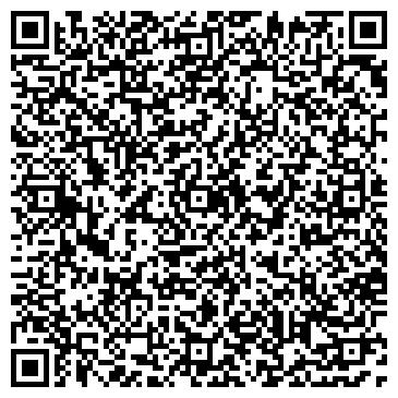 QR-код с контактной информацией организации Страбат Украина, Компания