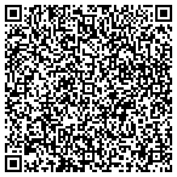QR-код с контактной информацией организации Промавтоматика НПП , ЧП