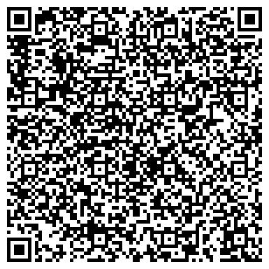 QR-код с контактной информацией организации Led-СветоТехнологии, Интернет-магазин