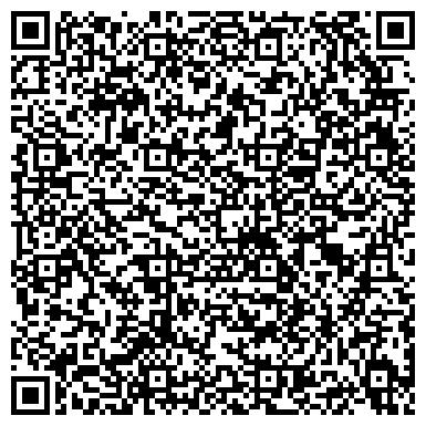 QR-код с контактной информацией организации Промоборудование, ЧП