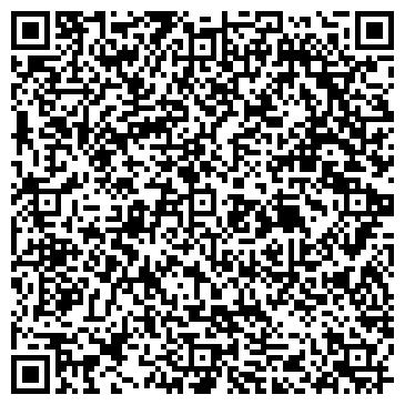 QR-код с контактной информацией организации НТК эксперт , ООО