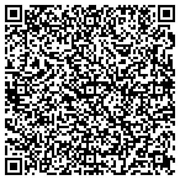 QR-код с контактной информацией организации Кабель-электра, ЧП