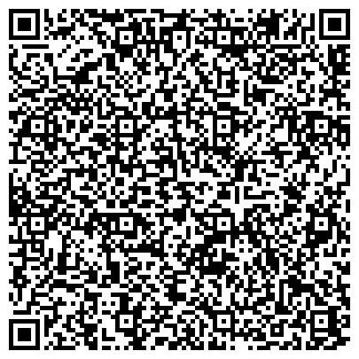QR-код с контактной информацией организации Руденко Инна Александровна, ЧП