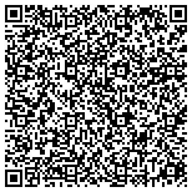 QR-код с контактной информацией организации Днепрпромкомпания, ООО