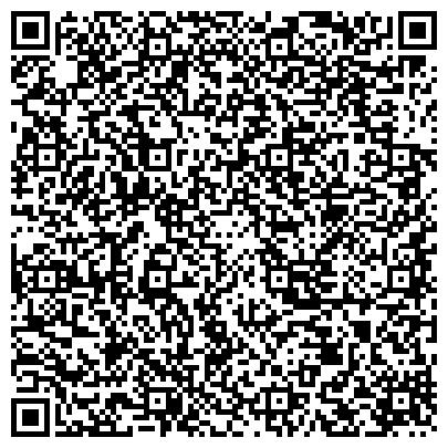 QR-код с контактной информацией организации Магнитные технологии Miknatis,Компания