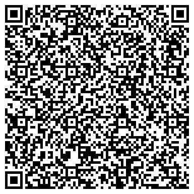 QR-код с контактной информацией организации Евро-Тепло-Инвест, ООО