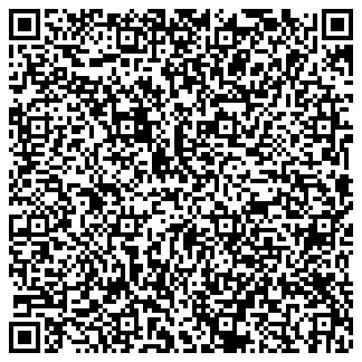 QR-код с контактной информацией организации Энерджимаркет, интернет-магазин (Energymarket)