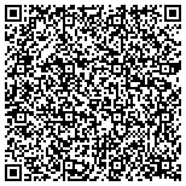 QR-код с контактной информацией организации Инновации и технологии, ООО